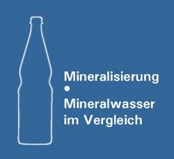 Mineralwasser Mineralisierung